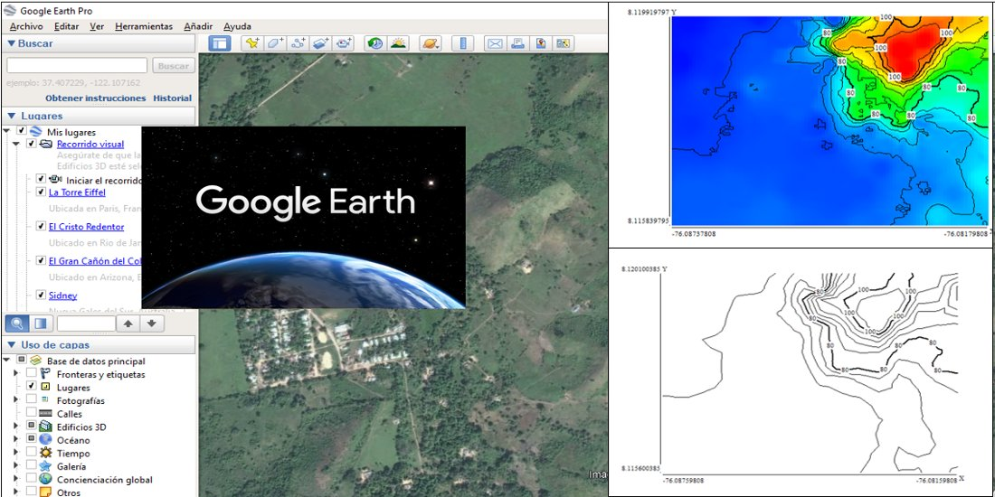 Curvas de Nivel desde Google Earth